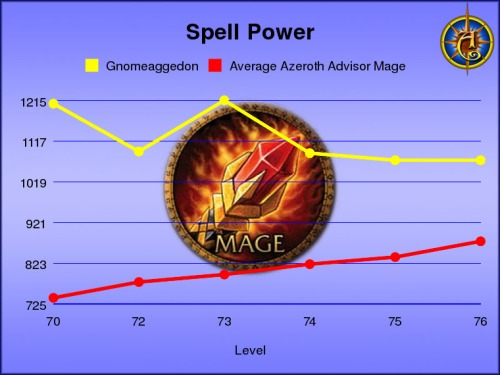 aa-spelldamage_full